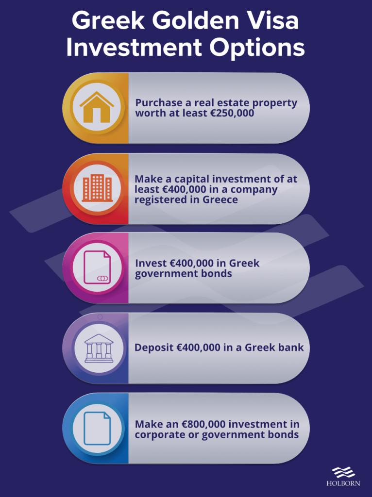 greek golden visa requirements